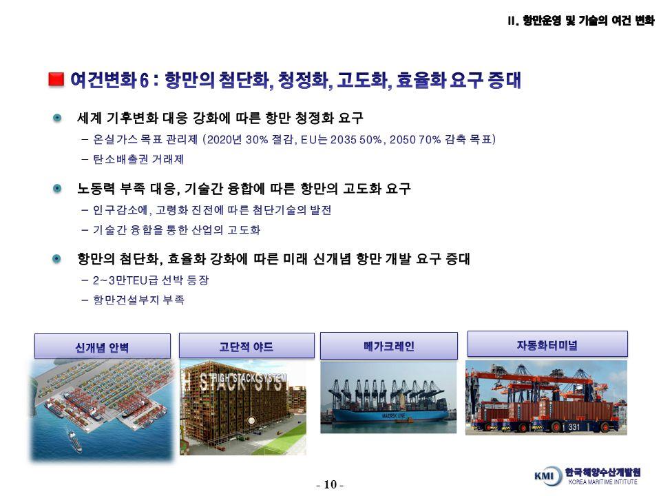 KOREA MARITIME INTITUTE - 10 -