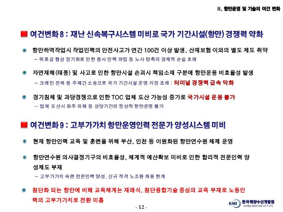 KOREA MARITIME INTITUTE - 12 -