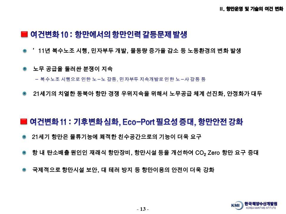 KOREA MARITIME INTITUTE - 13 -