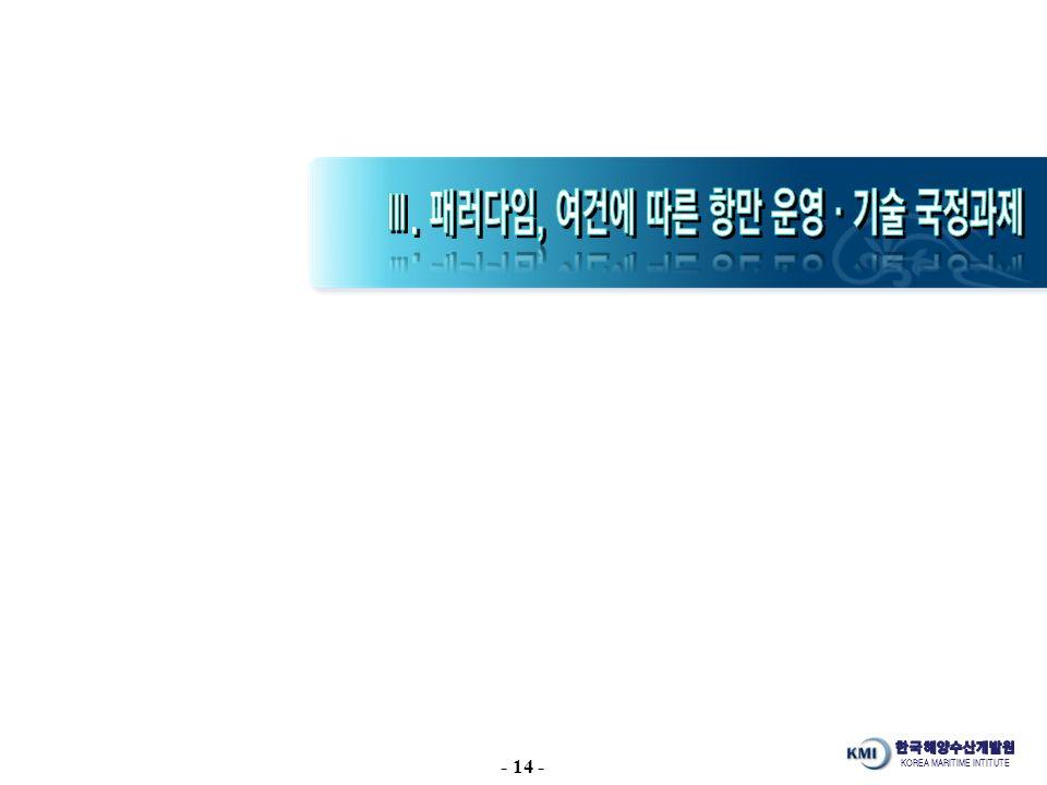 KOREA MARITIME INTITUTE - 14 -