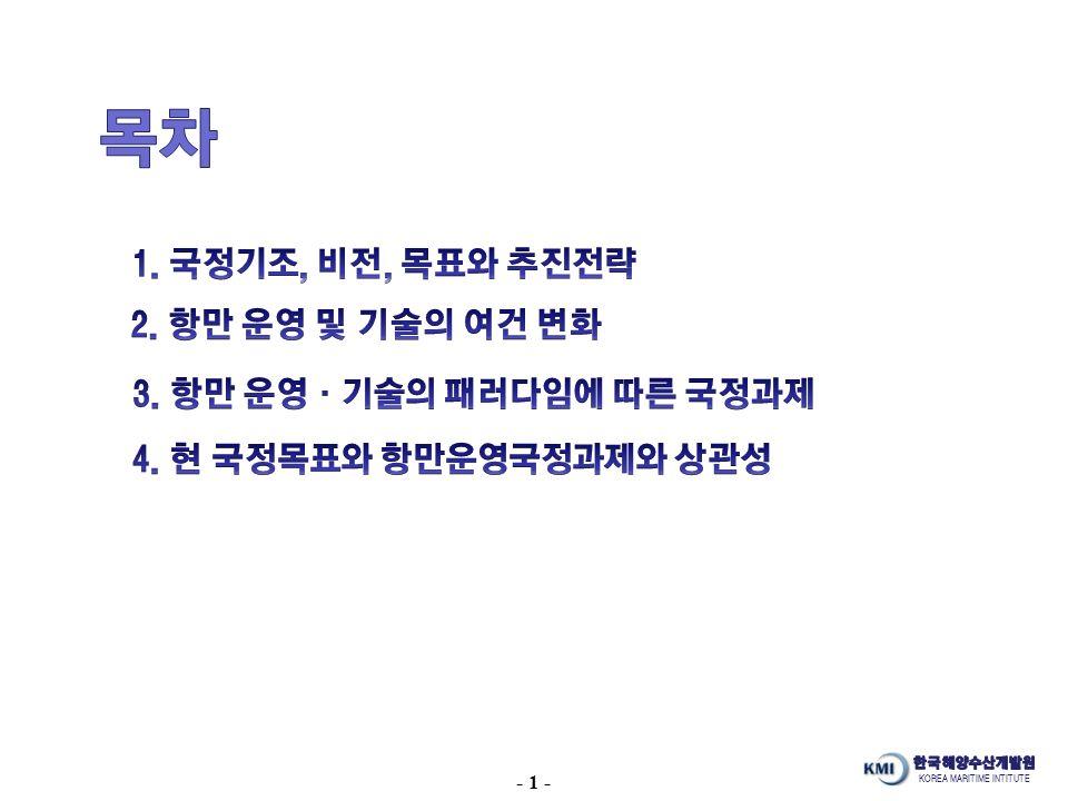 KOREA MARITIME INTITUTE - 1 -