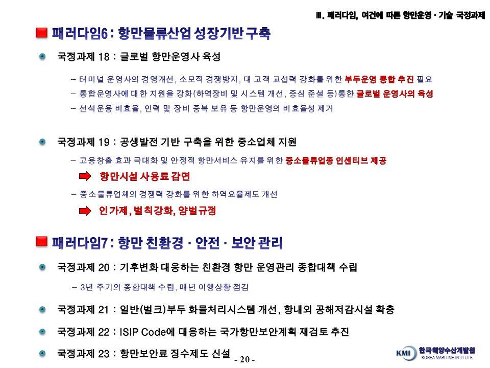 KOREA MARITIME INTITUTE - 20 -