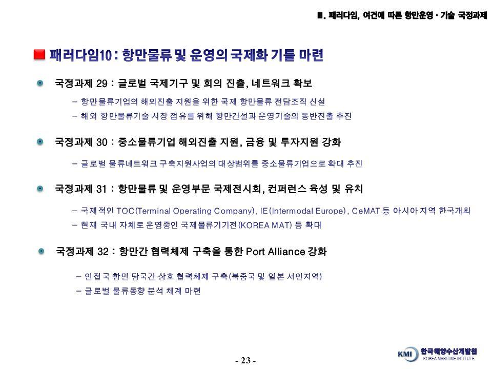 KOREA MARITIME INTITUTE - 23 -