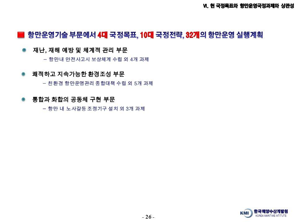 KOREA MARITIME INTITUTE - 26 -
