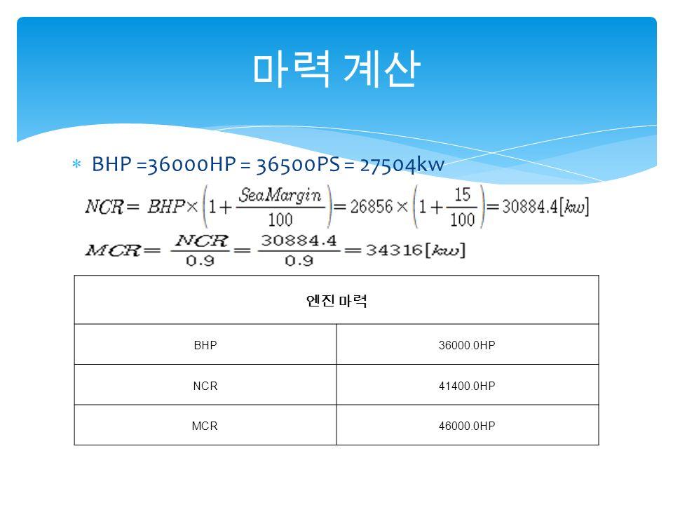  BHP =36000HP = 36500PS = 27504kw 마력 계산 엔진 마력 BHP36000.0HP NCR41400.0HP MCR46000.0HP