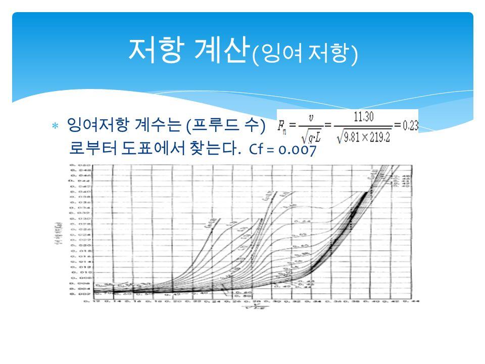 저항 계산 ( 잉여 저항 )  잉여저항 계수는 ( 프루드 수 ) 로부터 도표에서 찾는다. Cf = 0.007