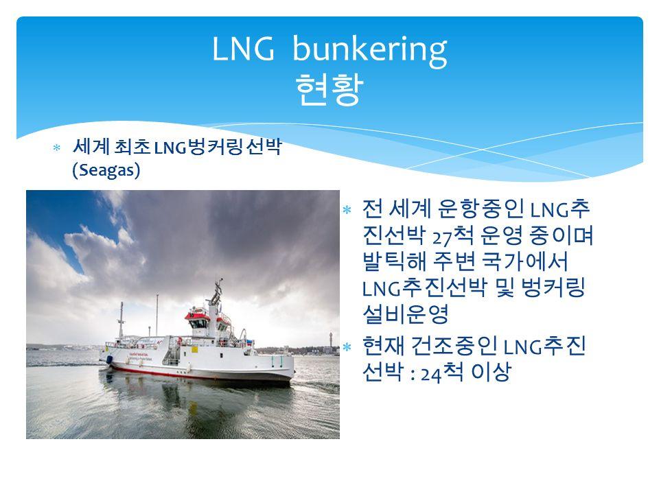 LNG bunkering 현황  세계 최초 LNG 벙커링 선박 (Seagas)  전 세계 운항중인 LNG 추 진선박 27 척 운영 중이며 발틱해 주변 국가에서 LNG 추진선박 및 벙커링 설비운영  현재 건조중인 LNG 추진 선박 : 24 척 이상
