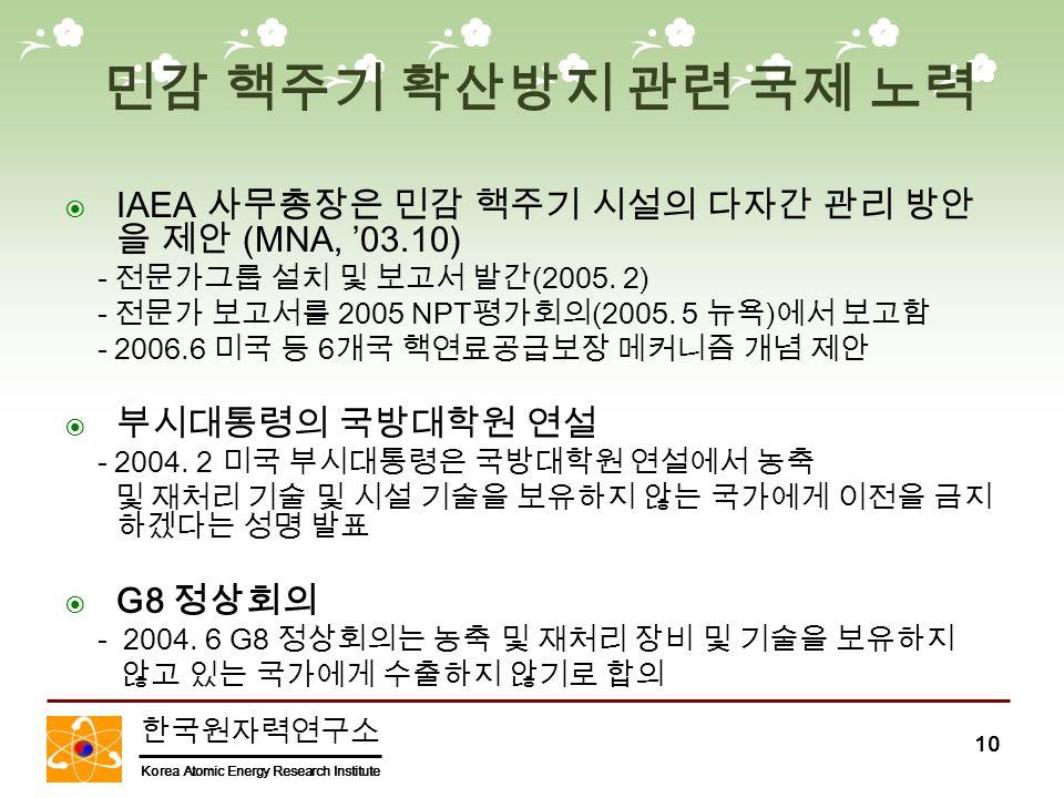 한국원자력연구소 Korea Atomic Energy Research Institute 10 민감 핵주기 확산방지 관련 국제 노력  IAEA 사무총장은 민감 핵주기 시설의 다자간 관리 방안 을 제안 (MNA, '03.10) - 전문가그룹 설치 및 보고서 발간 (2005.