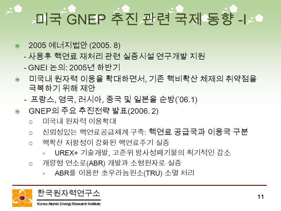 한국원자력연구소 Korea Atomic Energy Research Institute 11 미국 GNEP 추진 관련 국제 동향 -I  2005 에너지법안 (2005.
