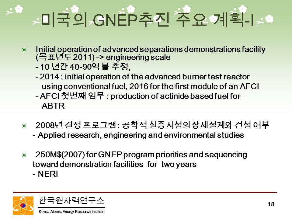 한국원자력연구소 Korea Atomic Energy Research Institute 18  Initial operation of advanced separations demonstrations facility ( 목표년도 2011) -> engineering scale - 10 년간 40-90 억 불 추정, - 2014 : initial operation of the advanced burner test reactor using conventional fuel, 2016 for the first module of an AFCI - AFCI 첫번째 임무 : production of actinide based fuel for ABTR  2008 년 결정 프로그램 : 공학적 실증시설의 상세설계와 건설 여부 - Applied research, engineering and environmental studies  250M$(2007) for GNEP program priorities and sequencing toward demonstration facilities for two years - NERI 미국의 GNEP 추진 주요 계획 -I