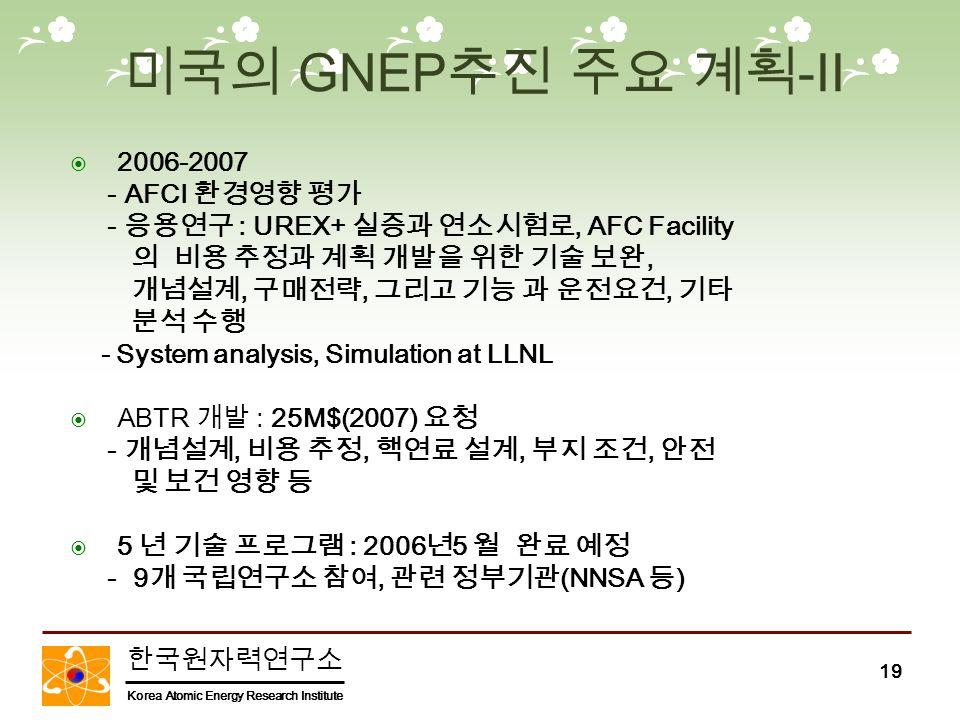 한국원자력연구소 Korea Atomic Energy Research Institute 19  2006-2007 - AFCI 환경영향 평가 - 응용연구 : UREX+ 실증과 연소시험로, AFC Facility 의 비용 추정과 계획 개발을 위한 기술 보완, 개념설계, 구매전략, 그리고 기능 과 운전요건, 기타 분석 수행 - System analysis, Simulation at LLNL  ABTR 개발 : 25M$(2007) 요청 - 개념설계, 비용 추정, 핵연료 설계, 부지 조건, 안전 및 보건 영향 등  5 년 기술 프로그램 : 2006 년 5 월 완료 예정 - 9 개 국립연구소 참여, 관련 정부기관 (NNSA 등 ) 미국의 GNEP 추진 주요 계획 -II
