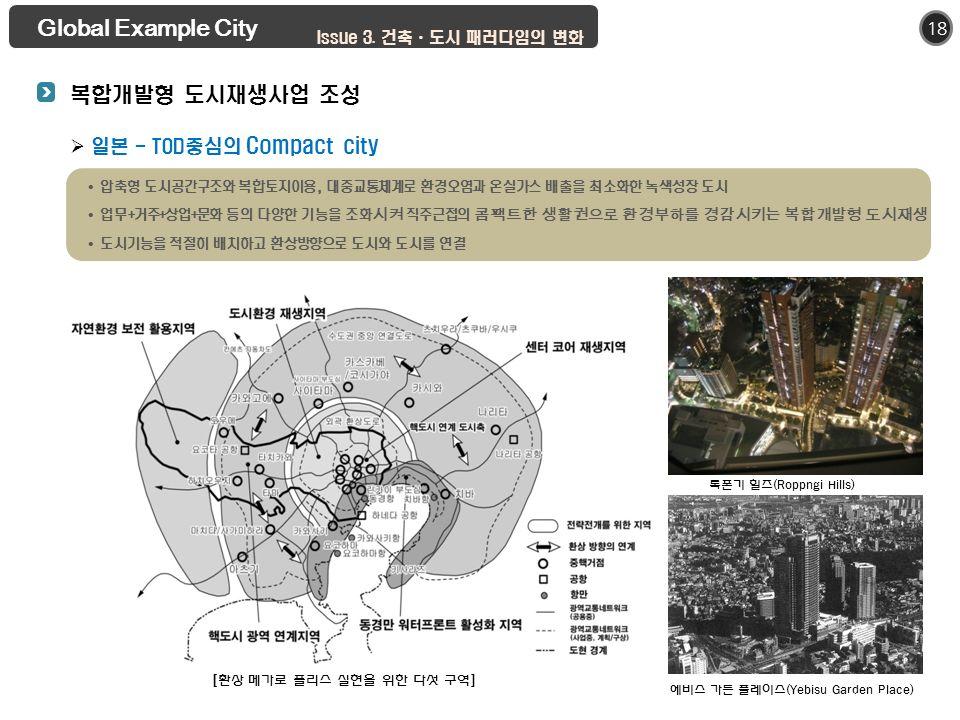 18 에비스 가든 플레이스(Yebisu Garden Place) 록폰기 힐즈(Roppngi Hills) [환상 메가로 폴리스 실현을 위한 다섯 구역]  일본 - TOD중심의 Compact city Global Example City 복합개발형 도시재생사업 조성 Issue 3.