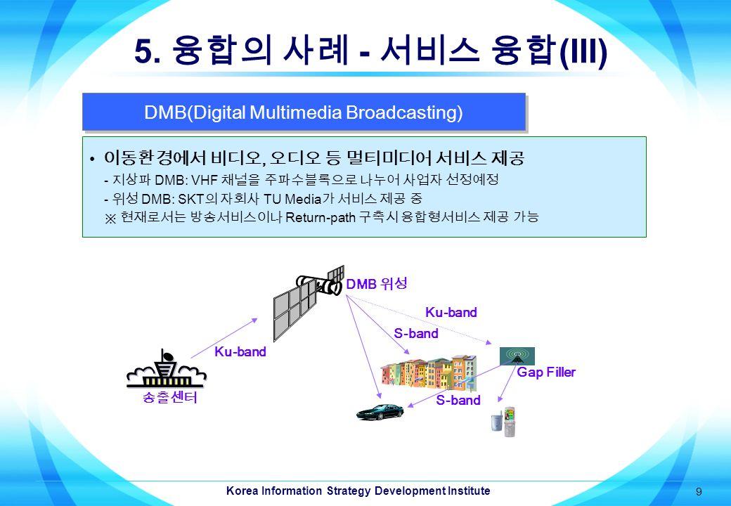 Korea Information Strategy Development Institute 9 5.