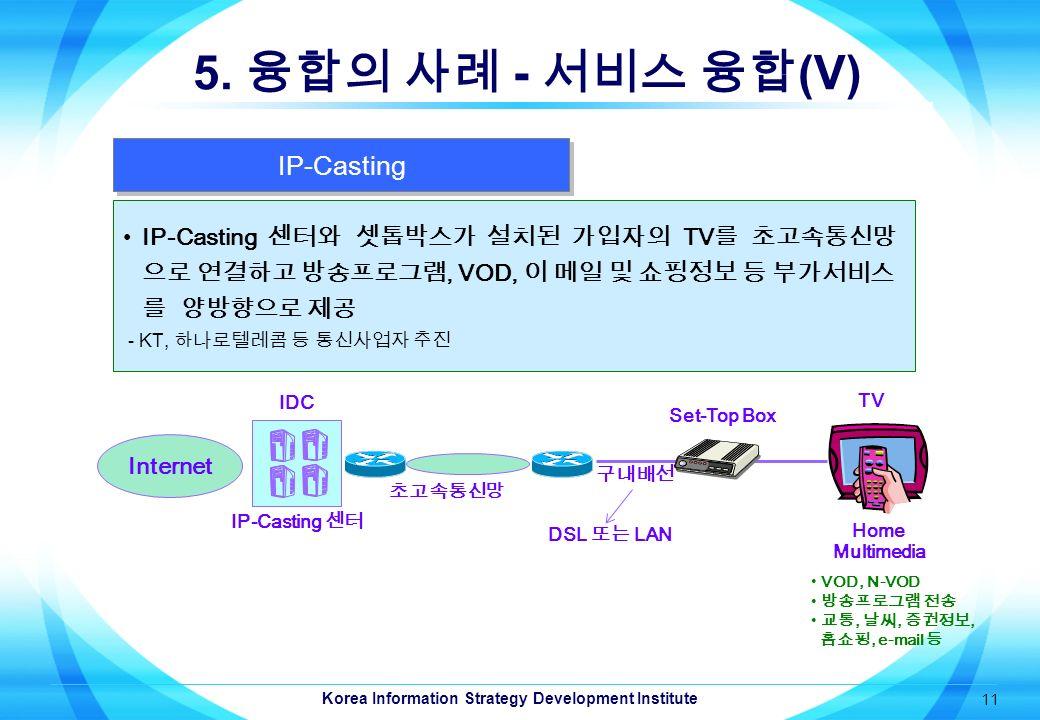 Korea Information Strategy Development Institute 11 5.