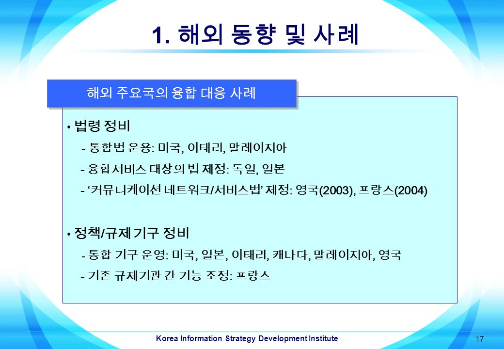 Korea Information Strategy Development Institute 17 1.