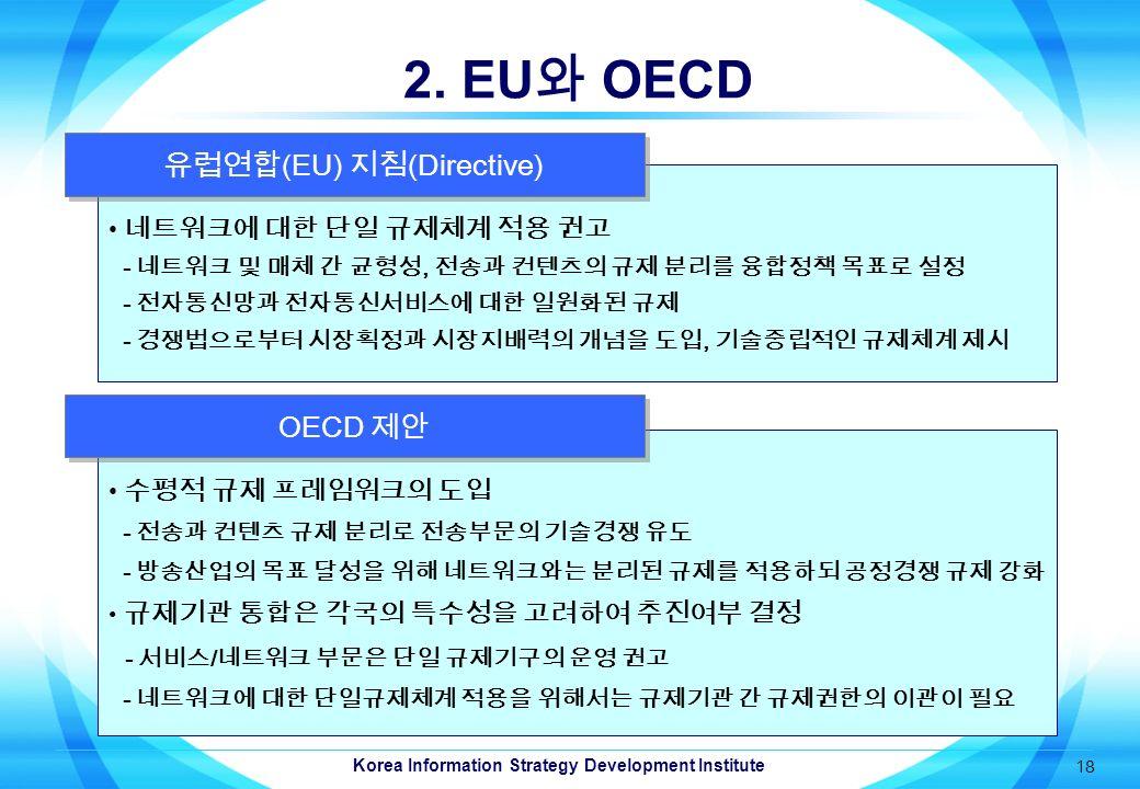Korea Information Strategy Development Institute 18 2.
