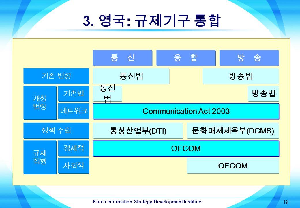 Korea Information Strategy Development Institute 19 3.