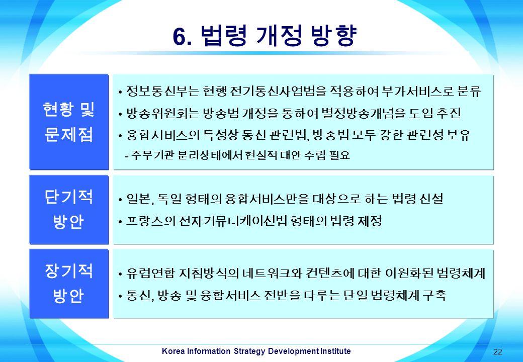 Korea Information Strategy Development Institute 22 6.