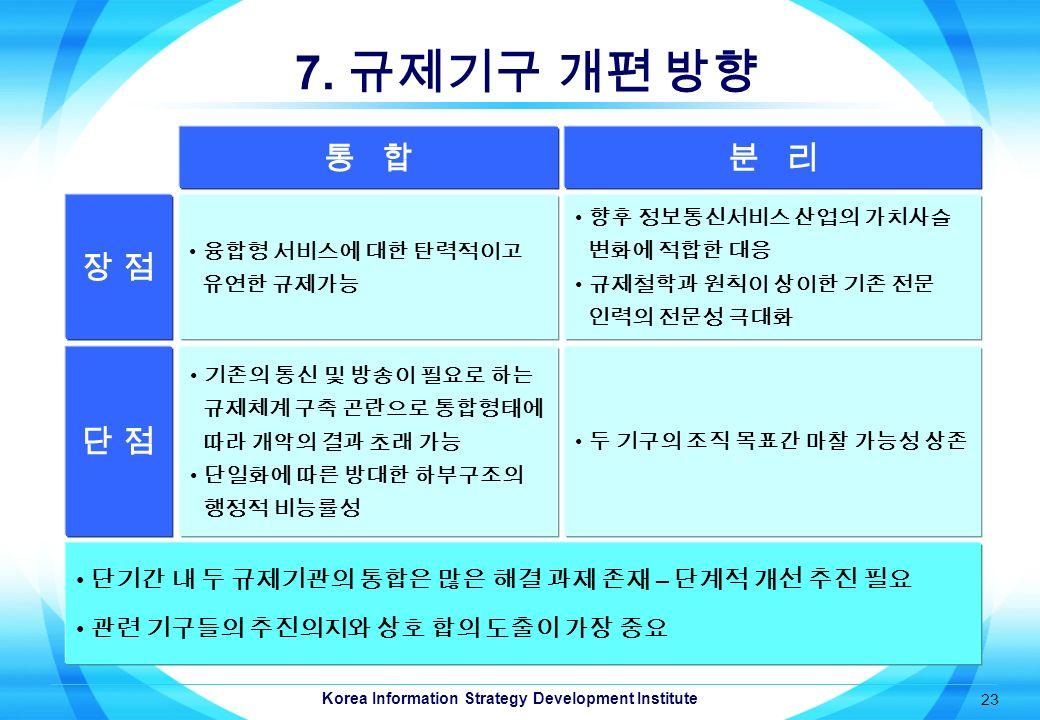 Korea Information Strategy Development Institute 23 7.