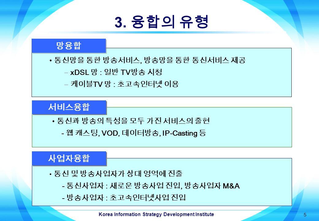 Korea Information Strategy Development Institute 5 3.