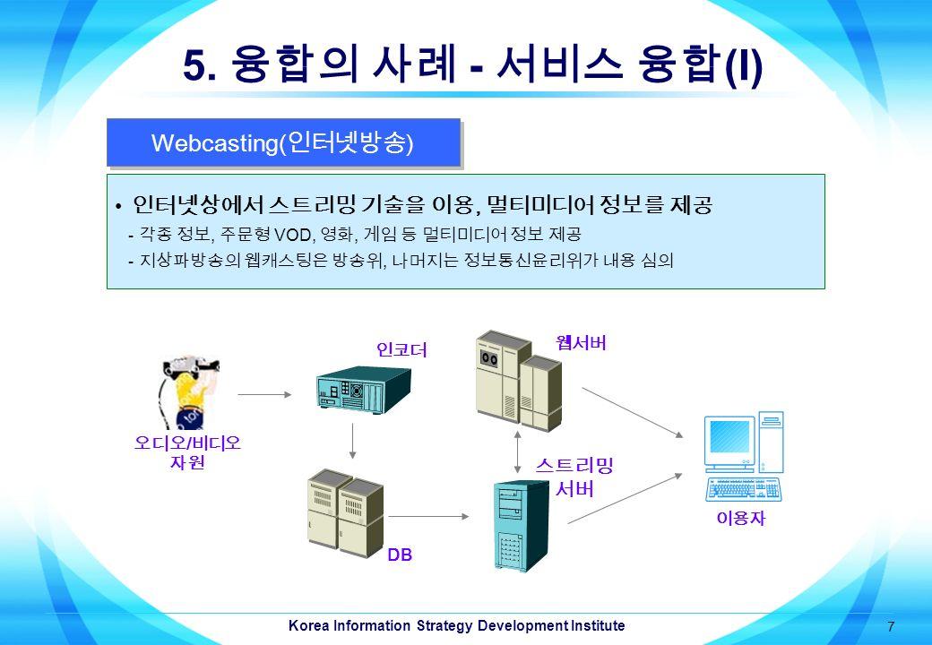 Korea Information Strategy Development Institute 7 5.