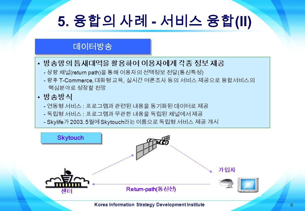 Korea Information Strategy Development Institute 8 5.