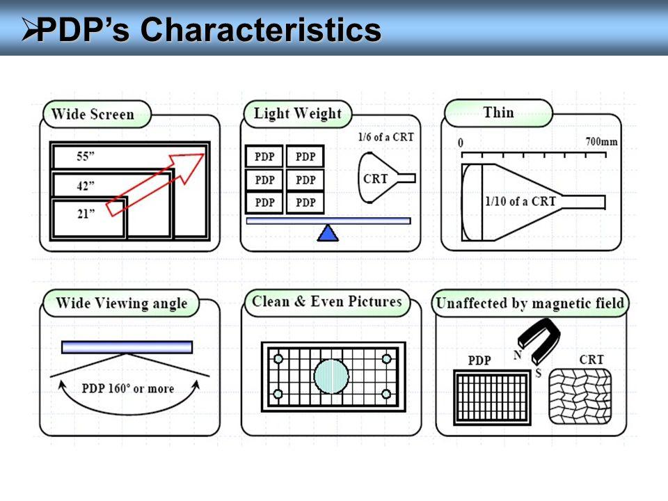 PDP's Characteristics