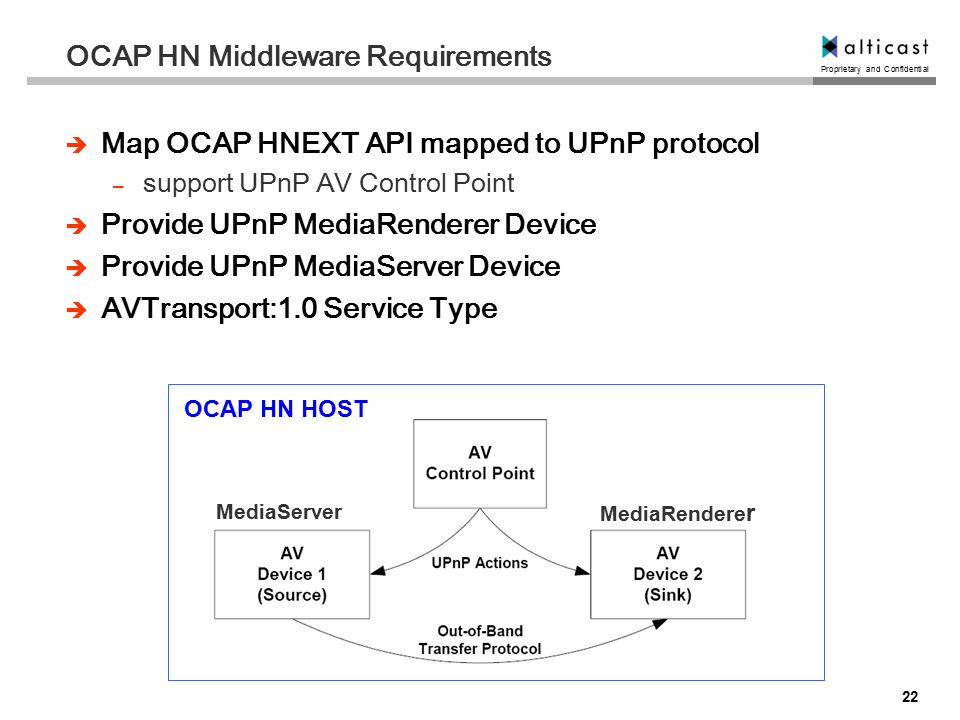 Proprietary and Confidential 22 OCAP HN Middleware Requirements  Map OCAP HNEXT API mapped to UPnP protocol – support UPnP AV Control Point  Provide UPnP MediaRenderer Device  Provide UPnP MediaServer Device  AVTransport:1.0 Service Type MediaRendere r OCAP HN HOST MediaServer