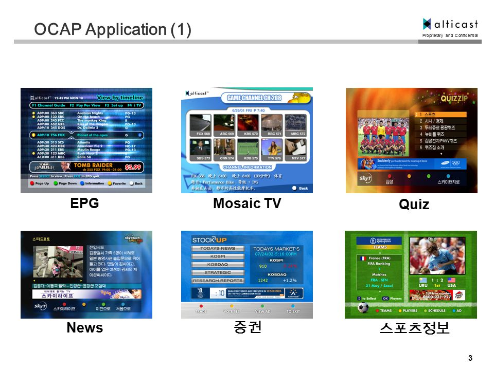 Proprietary and Confidential 3 OCAP Application (1) EPGMosaic TV Quiz News 증권 스포츠정보