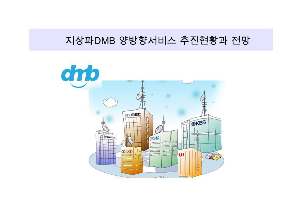 지상파 DMB 양방향서비스 추진현황과 전망
