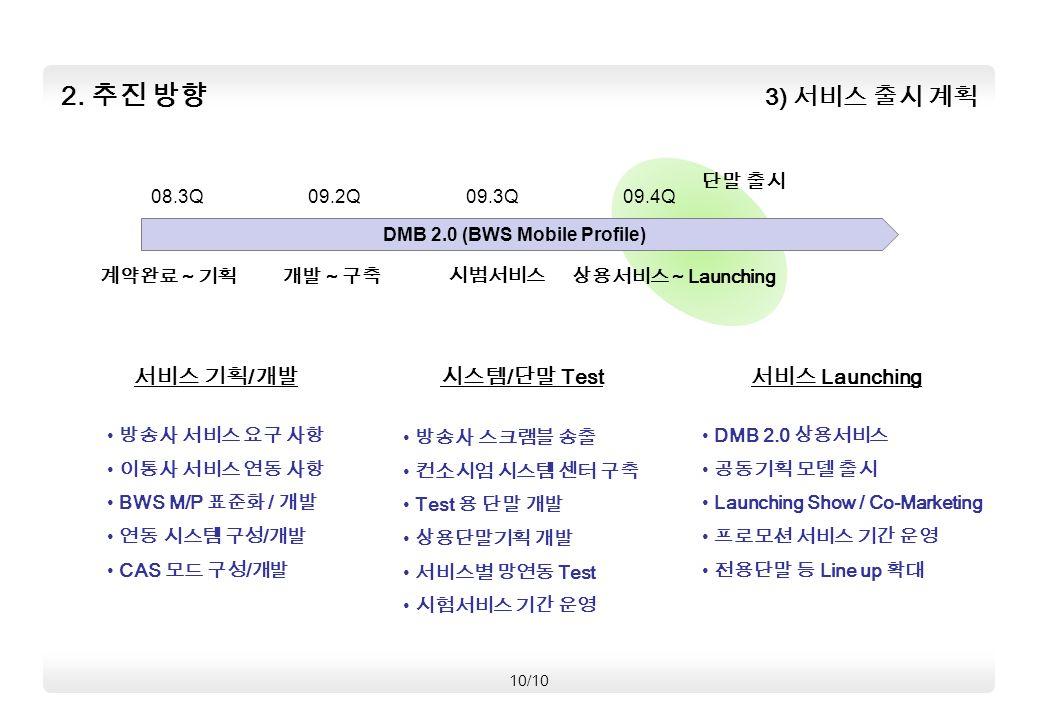 3) 서비스 출시 계획 DMB 2.0 (BWS Mobile Profile) 08.3Q09.2Q 계약완료 ~ 기획개발 ~ 구축 09.4Q 상용서비스 ~ Launching 서비스 기획 / 개발시스템 / 단말 Test 서비스 Launching 방송사 서비스 요구 사항 이통사 서비스 연동 사항 BWS M/P 표준화 / 개발 연동 시스템 구성 / 개발 CAS 모드 구성 / 개발 방송사 스크램블 송출 컨소시엄 시스템 센터 구축 Test 용 단말 개발 상용단말기획 개발 서비스별 망연동 Test 시험서비스 기간 운영 DMB 2.0 상용서비스 공동기획 모델 출시 Launching Show / Co-Marketing 프로모션 서비스 기간 운영 전용단말 등 Line up 확대 09.3Q 시범서비스 단말 출시 10/10 2.
