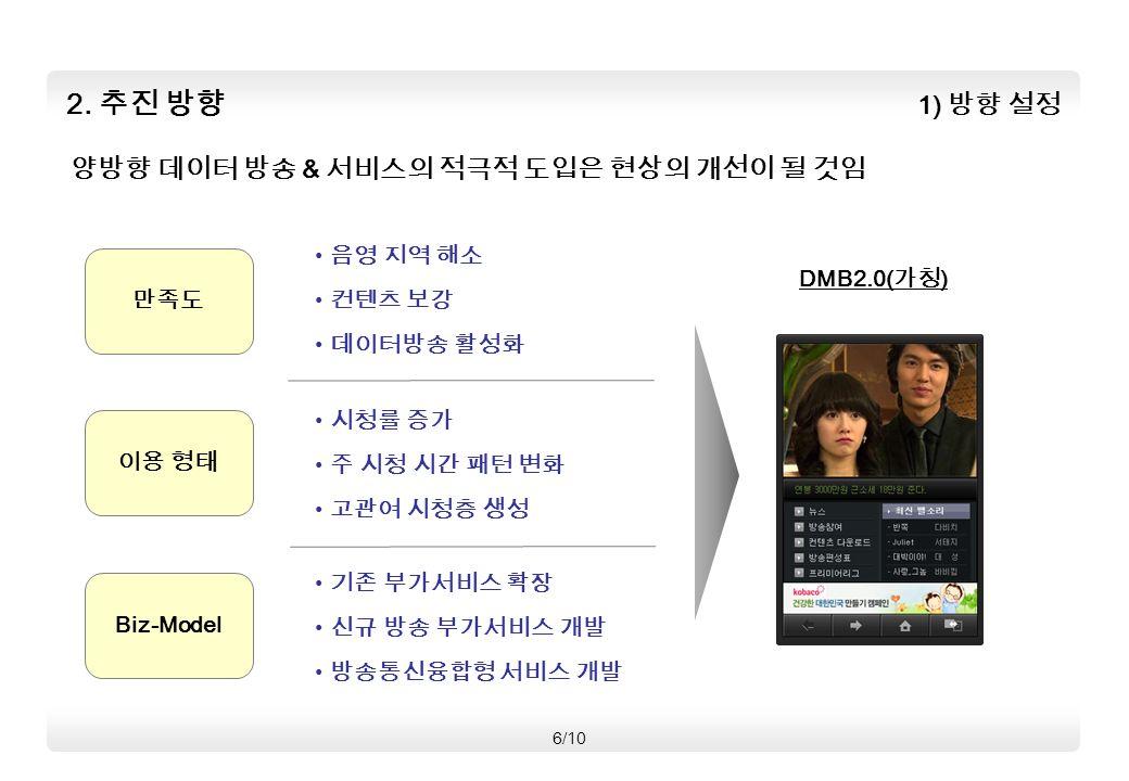 음영 지역 해소 컨텐츠 보강 데이터방송 활성화 1) 방향 설정 2.