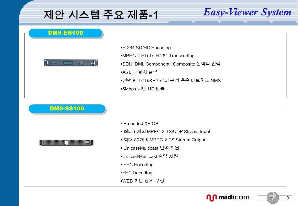 9 DMS-EN100  H.264 SD/HD Encoding  MPEG-2 HD To H.264 Transcoding  SDI,HDMI, Component, Composite 선택적 입력  ASI, IP 동시 출력  전면 판 LCD/KEY 장비 구성 혹은 네트워크 NMS  5Mbps 미만 HD 압축 DMS-SS100  Emedded XP OS  최대 5개의 MPEG-2 TS/UDP Stream Input  최대 80개의 MPEG-2 TS Stream Output  Unicast/Multicast 입력 지원  Unicast/Multicast 출력 지원  FEC Encoding  FEC Decoding  WEB 기반 장비 구성 제안 시스템 주요 제품 -1