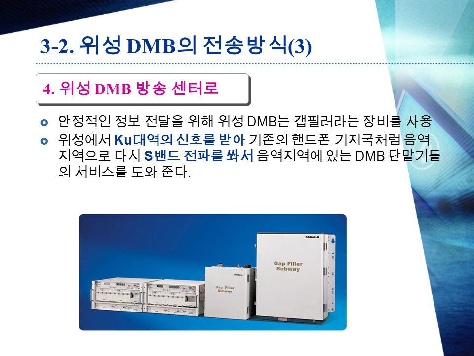  안정적인 정보 전달을 위해 위성 DMB 는 갭필러라는 장비를 사용  위성에서 Ku 대역의 신호를 받아 기존의 핸드폰 기지국처럼 음역 지역으로 다시 S 밴드 전파를 쏴서 음역지역에 있는 DMB 단말기들 의 서비스를 도와 준다.