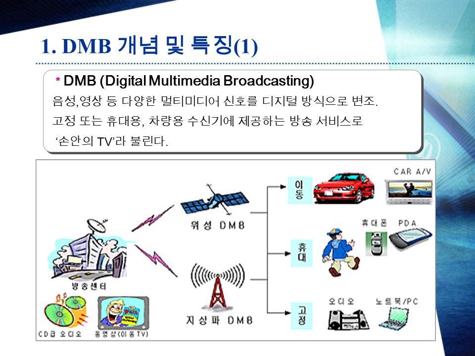 1. DMB 개념 및 특징 (1) * DMB (Digital Multimedia Broadcasting) 음성, 영상 등 다양한 멀티미디어 신호를 디지털 방식으로 변조.