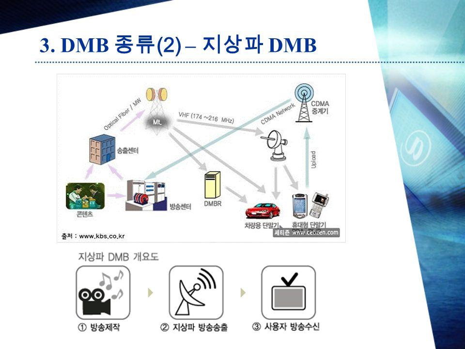 3. DMB 종류 (2) – 지상파 DMB