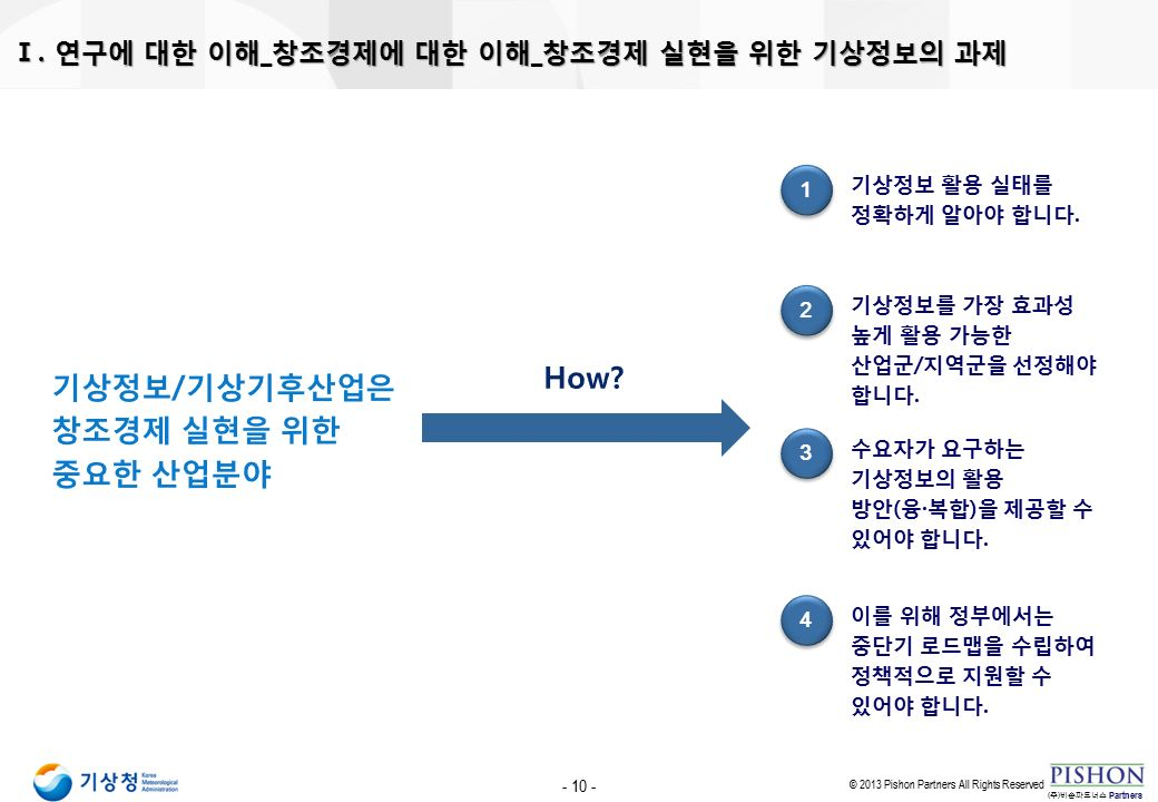 © 2013 Pishon Partners All Rights Reserved Partners ( 주 ) 비손파트너스 Ⅰ.