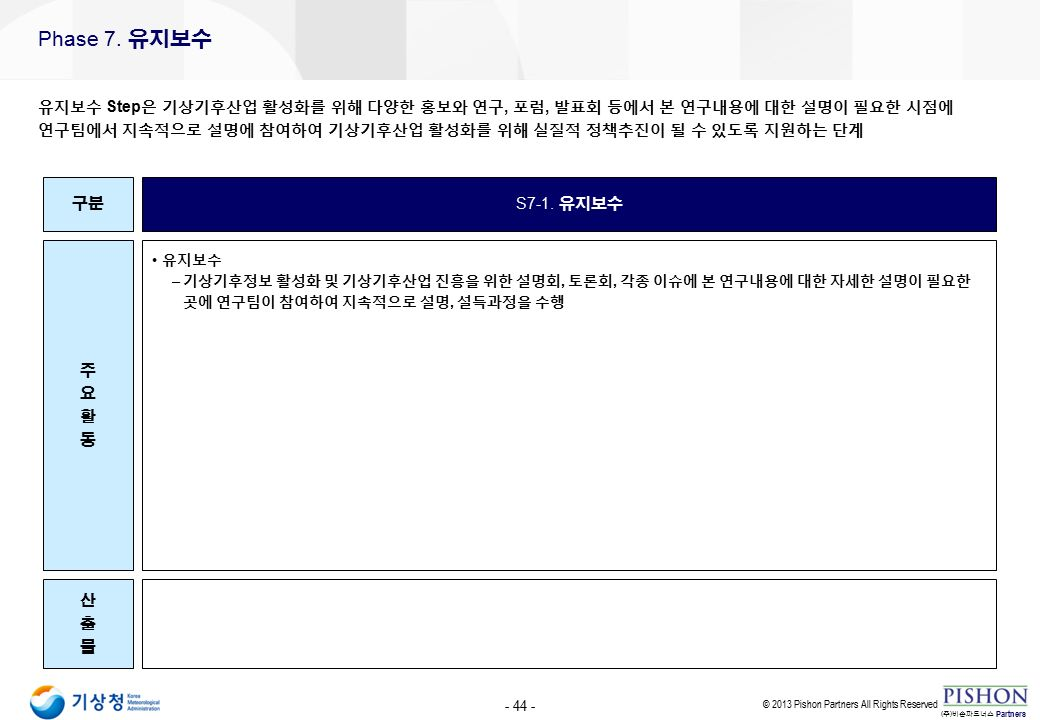 - 44 - © 2013 Pishon Partners All Rights Reserved Partners ( 주 ) 비손파트너스 Phase 7.