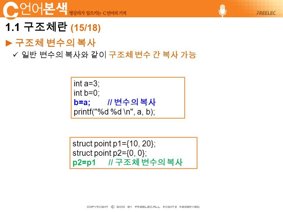 ► 구조체 변수의 복사 일반 변수의 복사와 같이 구조체 변수 간 복사 가능 int a=3; int b=0; b=a; // 변수의 복사 printf( %d %d \n , a, b); struct point p1={10, 20}; struct point p2={0, 0}; p2=p1 // 구조체 변수의 복사