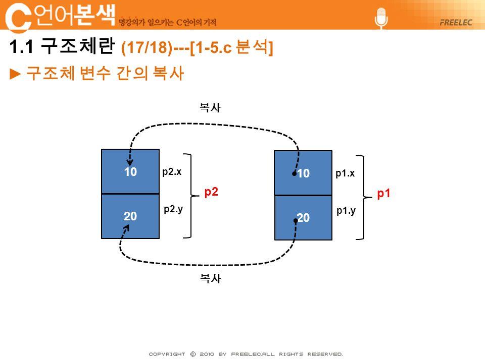 ► 구조체 변수 간의 복사 10 p1.x 20 p1.y p1 10 p2.x 20 p2.y p2 복사