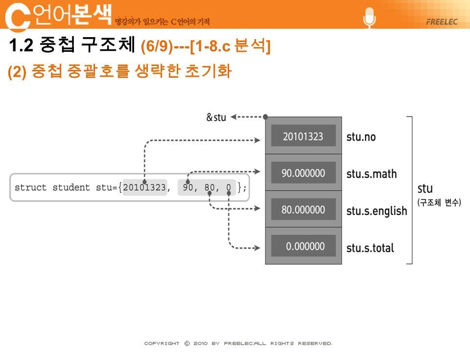 (2) 중첩 중괄호를 생략한 초기화