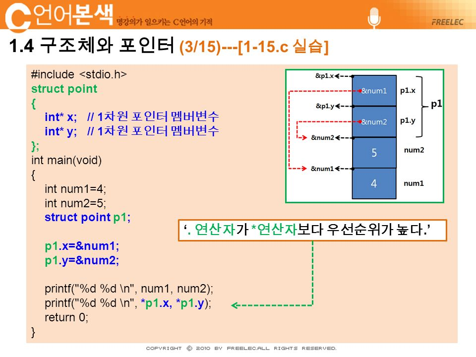 #include struct point { int* x; // 1 차원 포인터 멤버변수 int* y; // 1 차원 포인터 멤버변수 }; int main(void) { int num1=4; int num2=5; struct point p1; p1.x=&num1; p1.y=&num2; printf( %d %d \n , num1, num2); printf( %d %d \n , *p1.x, *p1.y); return 0; } '.