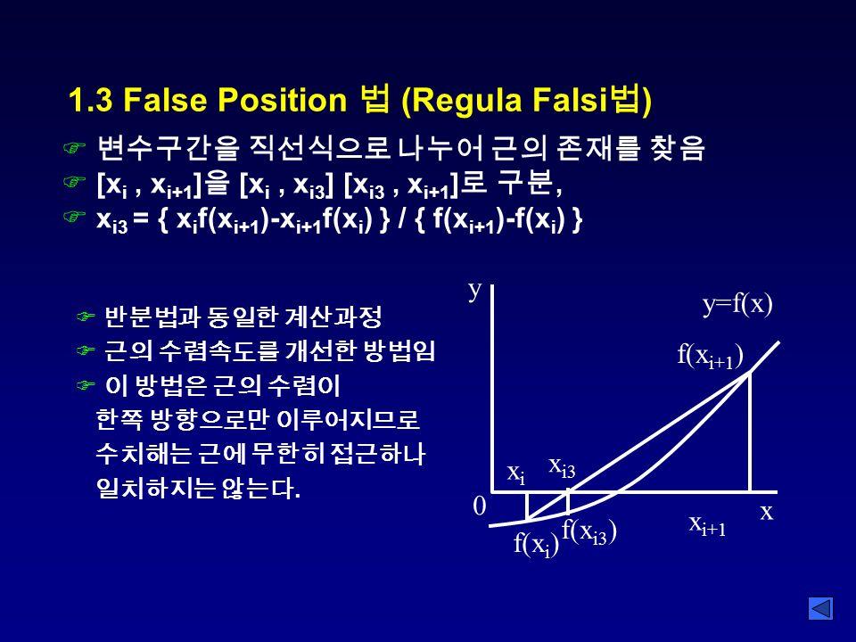 1.3 False Position 법 (Regula Falsi 법 ) F 변수구간을 직선식으로 나누어 근의 존재를 찾음 F [x i, x i+1 ] 을 [x i, x i3 ] [x i3, x i+1 ] 로 구분, F x i3 = { x i f(x i+1 )-x i+1 f(x i ) } / { f(x i+1 )-f(x i ) } 0 y x y=f(x) xixi x i+1 f(x i ) f(x i+1 ) F 반분법과 동일한 계산과정 F 근의 수렴속도를 개선한 방법임 F 이 방법은 근의 수렴이 한쪽 방향으로만 이루어지므로 수치해는 근에 무한히 접근하나 일치하지는 않는다.