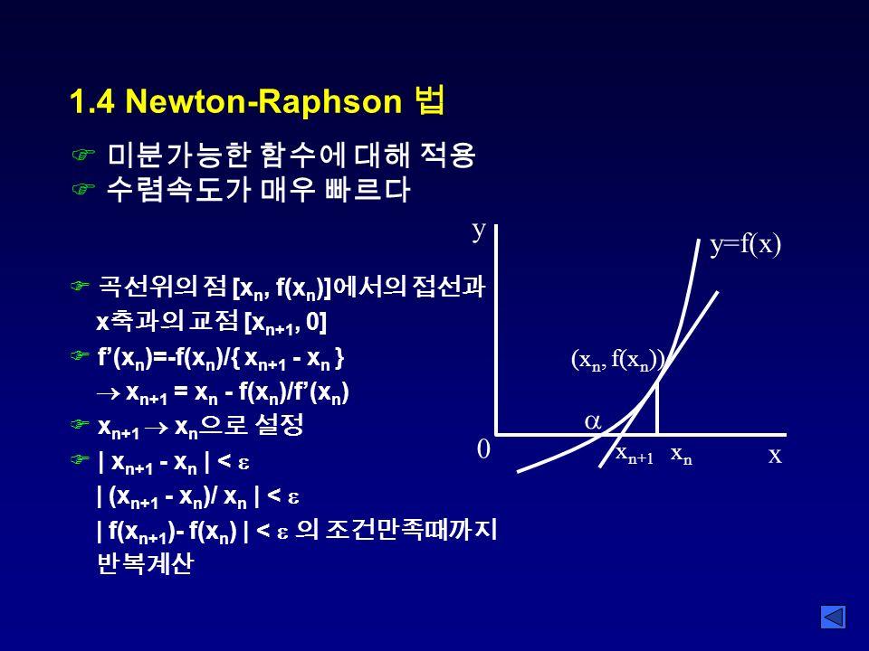 1.4 Newton-Raphson 법 F 미분가능한 함수에 대해 적용 F 수렴속도가 매우 빠르다 0 y x y=f(x) x n+1 xnxn (x n, f(x n )) F 곡선위의 점 [x n, f(x n )] 에서의 접선과 x 축과의 교점 [x n+1, 0] F f'(x n )=-f(x n )/{ x n+1 - x n }  x n+1 = x n - f(x n )/f'(x n ) F x n+1  x n 으로 설정 F | x n+1 - x n | <  | (x n+1 - x n )/ x n | <  | f(x n+1 )- f(x n ) | <  의 조건만족때까지 반복계산 