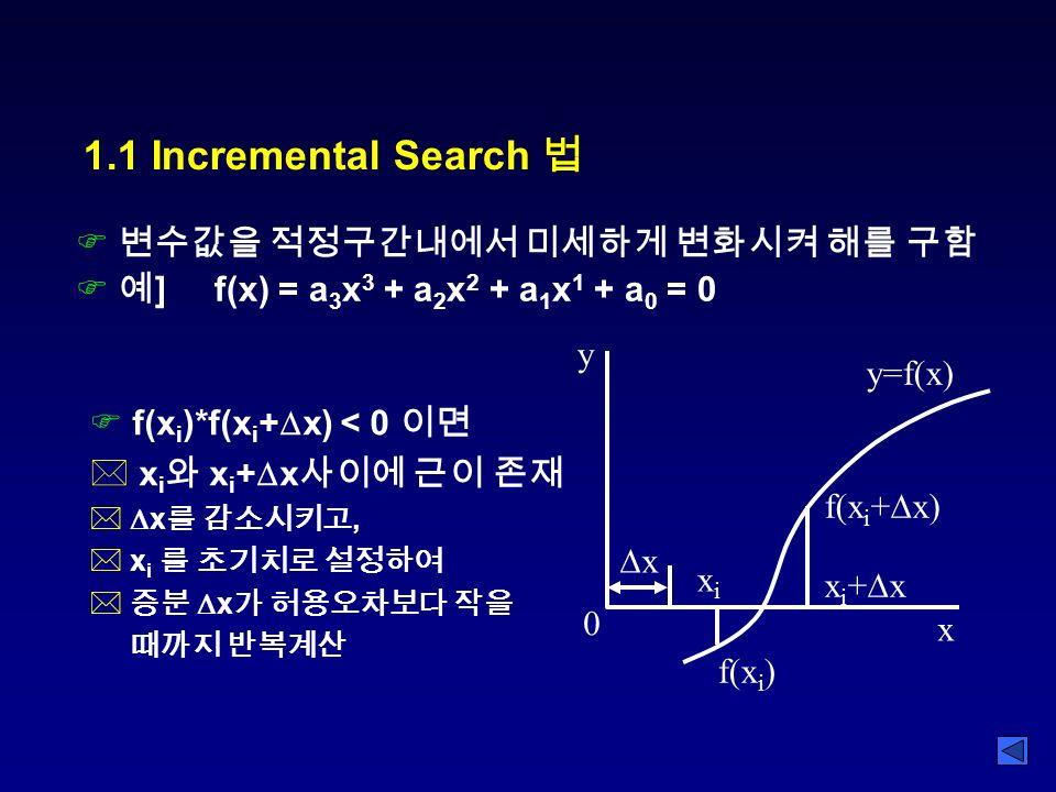 1.1 Incremental Search 법 F 변수값을 적정구간내에서 미세하게 변화시켜 해를 구함 F 예 ] f(x) = a 3 x 3 + a 2 x 2 + a 1 x 1 + a 0 = 0 0 y x y=f(x) xx xixi xi+xxi+x f(x i ) f(x i +  x) F f(x i )*f(x i +  x) < 0 이면 * x i 와 x i +  x 사이에 근이 존재 *  x 를 감소시키고, * x i 를 초기치로 설정하여 * 증분  x 가 허용오차보다 작을 때까지 반복계산