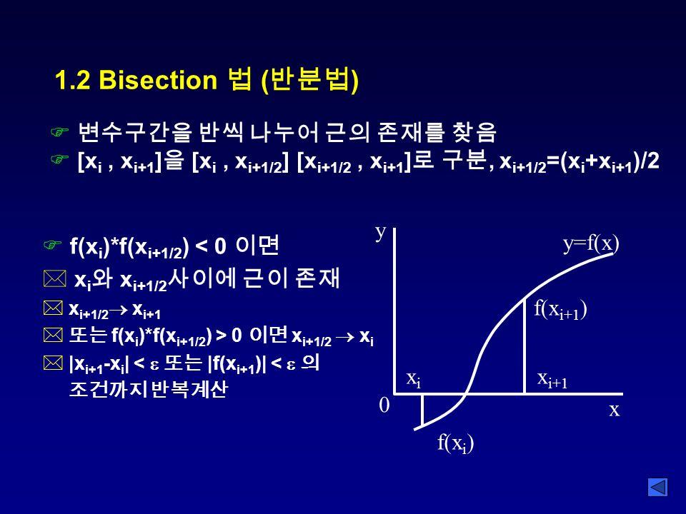 1.2 Bisection 법 ( 반분법 ) F 변수구간을 반씩 나누어 근의 존재를 찾음 F [x i, x i+1 ] 을 [x i, x i+1/2 ] [x i+1/2, x i+1 ] 로 구분, x i+1/2 =(x i +x i+1 )/2 0 y x y=f(x) xixi x i+1 f(x i ) f(x i+1 ) F f(x i )*f(x i+1/2 ) < 0 이면 * x i 와 x i+1/2 사이에 근이 존재 * x i+1/2  x i+1 * 또는 f(x i )*f(x i+1/2 ) > 0 이면 x i+1/2  x i * |x i+1 -x i | <  또는 |f(x i+1 )| <  의 조건까지 반복계산