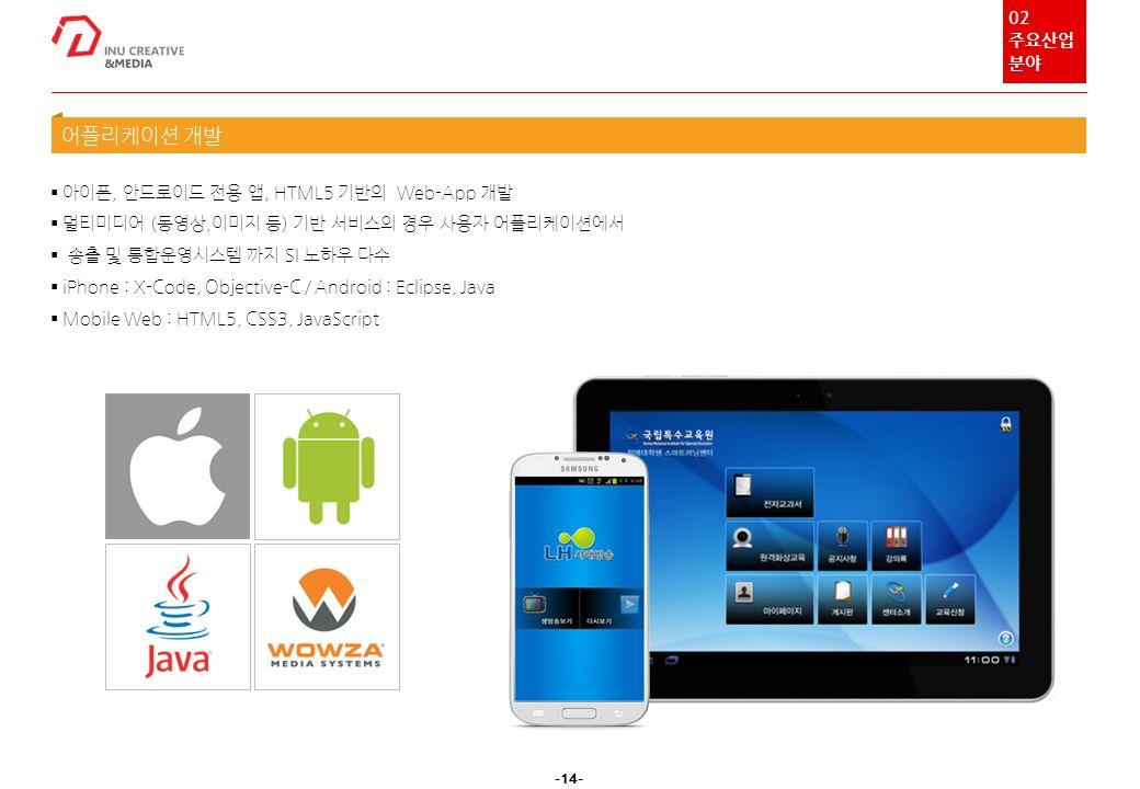 -14- 어플리케이션 개발  아이폰, 안드로이드 전용 앱, HTML5 기반의 Web-App 개발  멀티미디어 (동영상,이미지 등) 기반 서비스의 경우 사용자 어플리케이션에서  송출 및 통합운영시스템 까지 SI 노하우 다수  iPhone : X-Code, Objective-C / Android : Eclipse, Java  Mobile Web : HTML5, CSS3, JavaScript 02 주요산업 분야