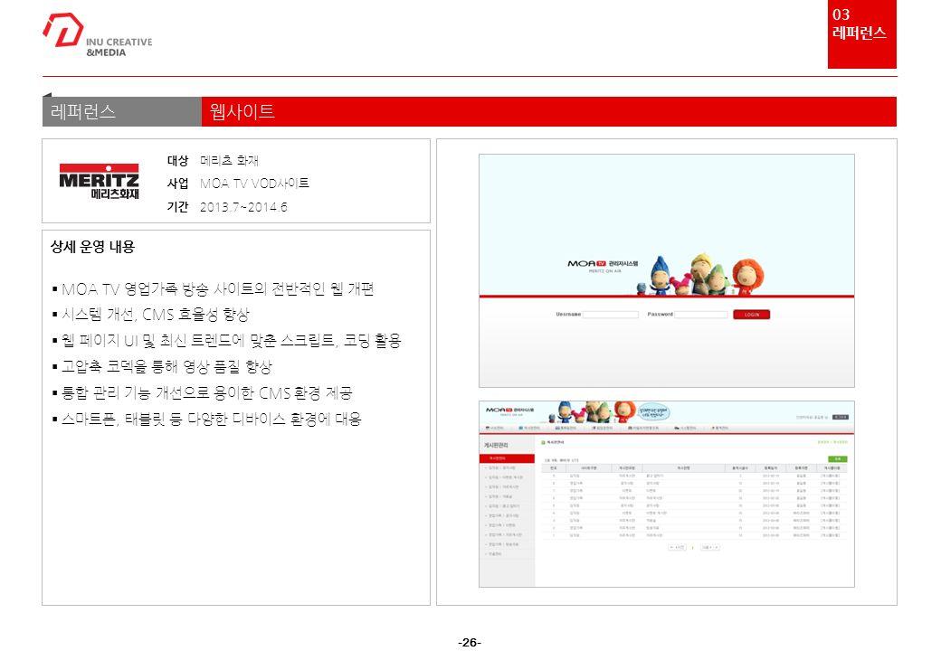 -26- 레퍼런스웹사이트  MOA TV 영업가족 방송 사이트의 전반적인 웹 개편  시스템 개선, CMS 효율성 향상  웹 페이지 UI 및 최신 트렌드에 맞춘 스크립트, 코딩 활용  고압축 코덱을 통해 영상 품질 향상  통합 관리 기능 개선으로 용이한 CMS 환경 제공  스마트폰, 태블릿 등 다양한 디바이스 환경에 대응 상세 운영 내용 대상 메리츠 화재 사업 MOA TV VOD사이트 기간 2013.7~2014.6 03 레퍼런스