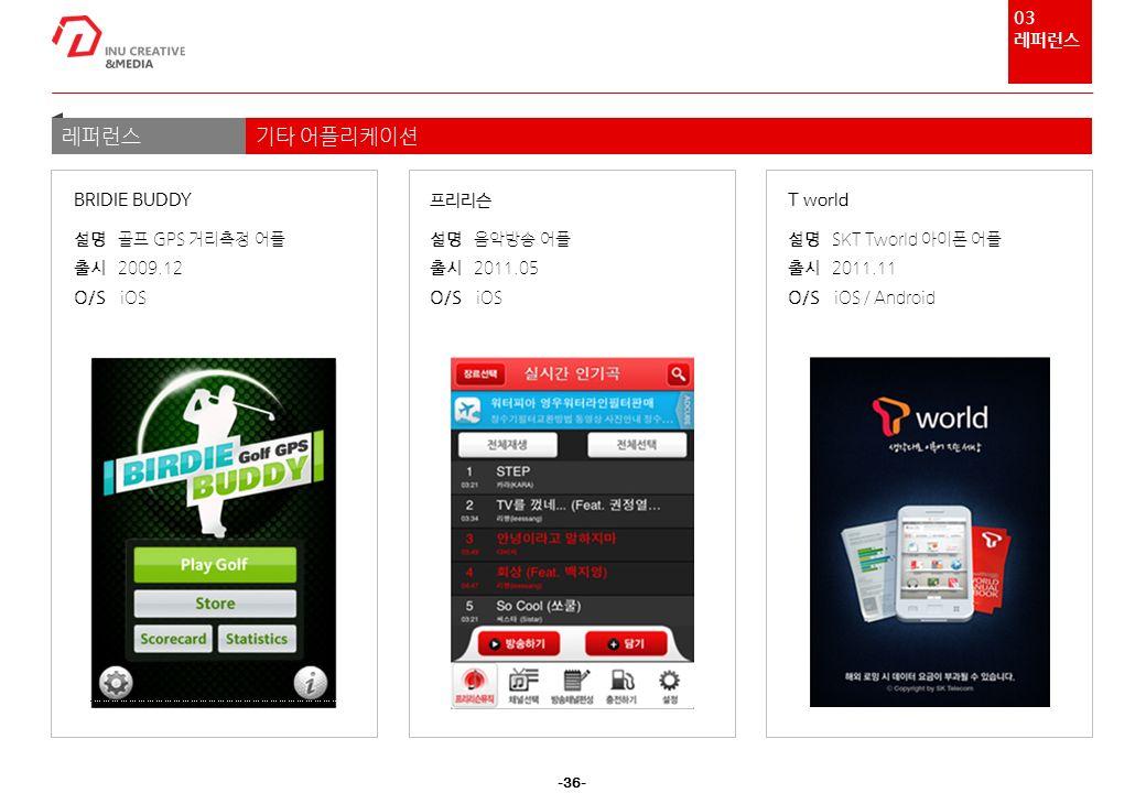 -36- 레퍼런스기타 어플리케이션 설명 골프 GPS 거리측정 어플 출시 2009.12 O/S iOS BRIDIE BUDDY 설명 SKT Tworld 아이폰 어플 출시 2011.11 O/S iOS / Android T world 설명 음악방송 어플 출시 2011.05 O/S iOS 프리리슨 03 레퍼런스