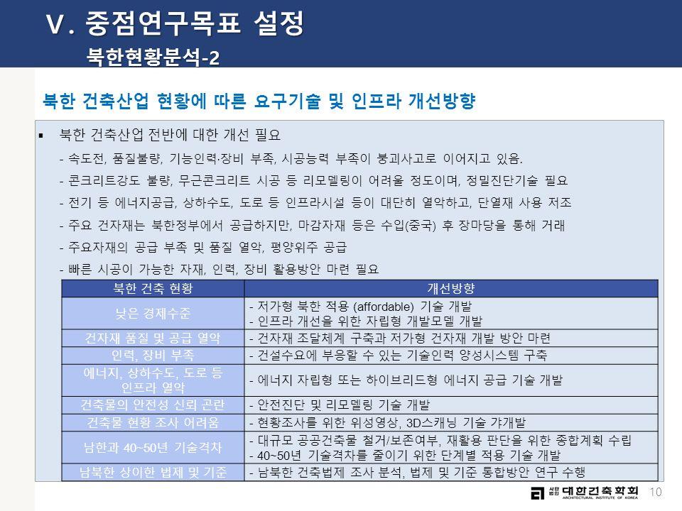 10  북한 건축산업 전반에 대한 개선 필요 - 속도전, 품질불량, 기능인력·장비 부족, 시공능력 부족이 붕괴사고로 이어지고 있음.